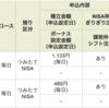 つみたてNISAの資産公開 2018/5/19(eMAXIS Slim 先進国株&新興国株)