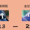 大阪桐蔭、圧勝で2度目の春夏連覇。