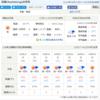 台湾・高雄・Kaohsiung 天気情報/8月23日