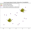 【Python】 Fast ABOD(Angle Based Outlier Detection)による外れ値検知