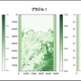 衛星データ分析ができる「Satellite Data Analisys Workshop」を開催! #メルカリな日々