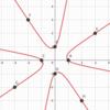 「π>3.05を凄すぎる方法で証明」を整数論的に考える