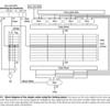 シンプルなL1キャッシュをVerilog実装する(1. シンプルなモデルを調査)