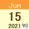 前日比15万円以上のプラス(6/14(月)時点)