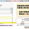 佐賀県産とは別(すなわち愛知県産)の偽造署名を推定する「点と線」第70回 #2020年リコールを掘り起こす会