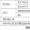 POG2020-2021ドラフト対策 No.206 ミスズメジャー