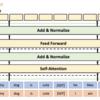 【7日目】TED: A Pretrained Unsupervised Summarization Model with Theme Modeling and Denoising