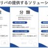 『コールセンター/CRM デモ&コンファレンス2019 in 東京』でご紹介したソリューション