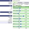 2020年06月17日(水)投資状況報告