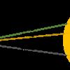 写像対象-指数対象