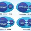特許実務-間接侵害と特許クリアランス(その4)