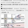 ●3日目!恵比寿★摩天楼オペラ 10th Photo exhibition