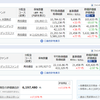ただの今週のリスク資産状況(H31.2.10)投資に失敗してしまう典型的な例かもねの件