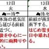 12日の雨