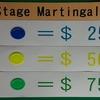 段階式マーチンゲール法Ⅱ、かなり好調です!