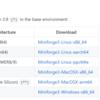 Minicondaの代わりにMiniforgeインストーラーを使ってcondaの環境を作る
