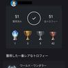 プラチナトロフィー獲得者によるゲームレビュー 5個目 【FF15】