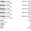 【 10月 21日】FX自動売買記録:ユーロドル