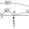 アポロニウスの円はどんな話の中で出てくるか?