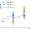 データ同化|データ同化とは ざっくり解説