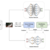 Chapter 3.2.1 of Efficient Deep Learning: Distillation