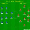 J1リーグ第33節 FC東京vs浦和レッズ レビュー