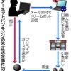 新型ウイルスで不正送金、被害2・4億円か