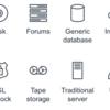IT系のスライド作成に役立つアイコン集