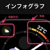 Apple Watchの文字盤には2種類の「天気」のコンプリケーションを置こう