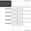 第2回 コンピュータサイエンスを学ぼう: メモリ領域と配列の関係