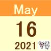 ハイリスクハイリターンファンドの週次検証(5/14(金)時点)
