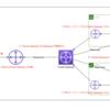 Direct ConnectでデータセンターとAWSを繋ぐ(Direct Connect Gateway+Transit Gateway+EC2)