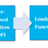 "MySQL、""UDF"" の名称を ""Loadable Function"" に変更"