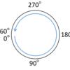 PS4のアナログスティックの押し込み角度を逆三角関数で求める。