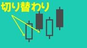 『ローソク足』確定まで残り時間表示【MT4インジケータ】無料ダウンロード