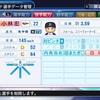 小林宏(オリックス)【パワナンバー・パワプロ2019】