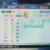 383.サクスペ 浴衣美園選手(パワプロ2019)