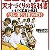 ヨコミネ式に倣う幼児の家庭学習の方針(年齢別)