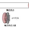1-3 断面の応力と変形 1-3-1 軸方向応力と変形 ~弾性と塑性~