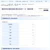 横浜市のコロナ感染患者数をPower BIで可視化しました(2020年4月27日現在)