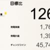 8月の総発電量は1,765kWh(目標比126%)でした!