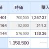 保有株は上昇。日経平均はついに24000円越え