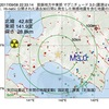 2017年09月08日 22時33分 胆振地方中東部でM3.0の地震