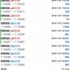 11/7(木) EUR USD