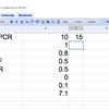 PCRの調合はスプレッドシートで管理する