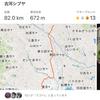 ロードバイクで茨城県古河市〜東京都渋谷の道のり