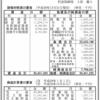 トリンプ・インターナショナル・ジャパン株式会社 第53期決算公告