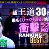 ★最も<ひっくり返る>映画 「衝撃ラストMOVIE 30」1位は意外な作品。