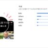 ML Kit (Auto ML Vision Edge)で写真から家族を検出する #firebase #mlkit #automl #android