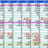 無職が家計簿を見ながら支出を振り返ってみたよ。